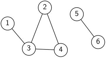 Two components of a graph